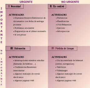 4cuadrantesactividades1