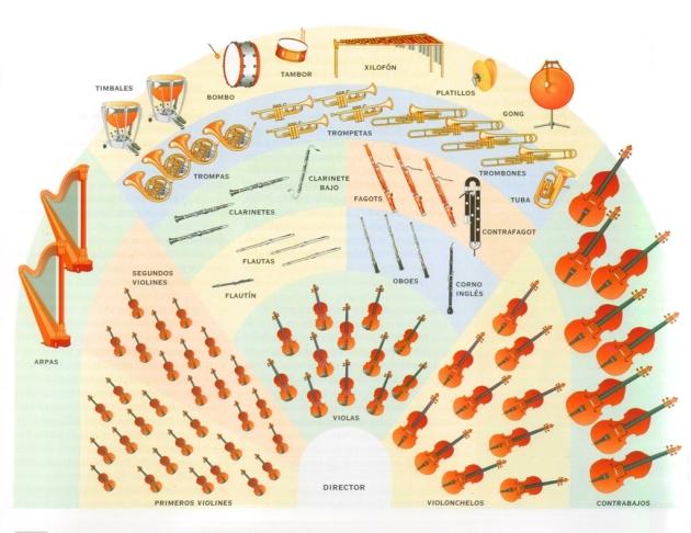 orquestainstrumentos