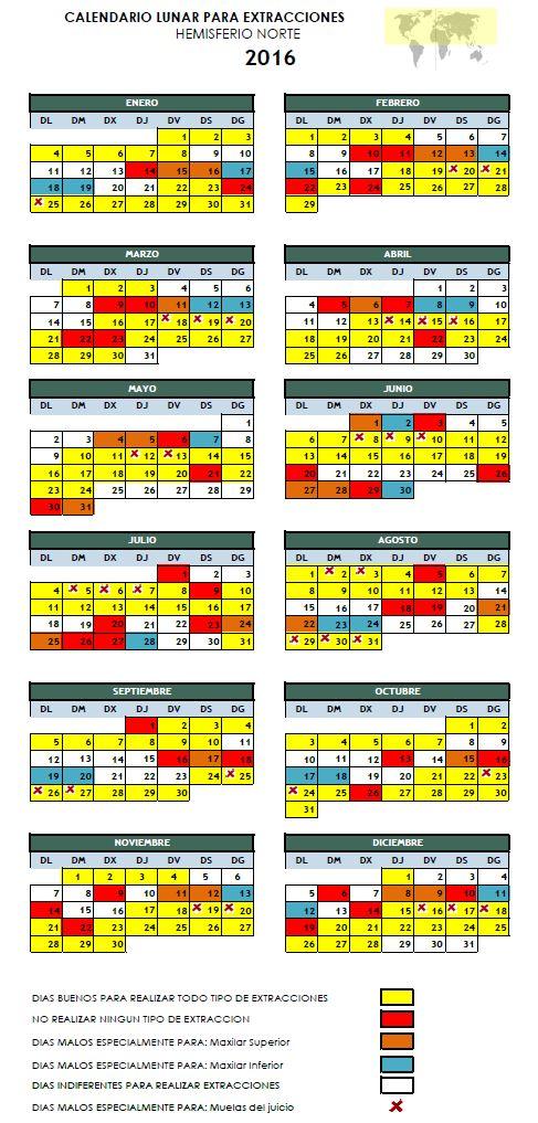 calendario extracciones dentales 2016 hemisferio norte-sonopuntura