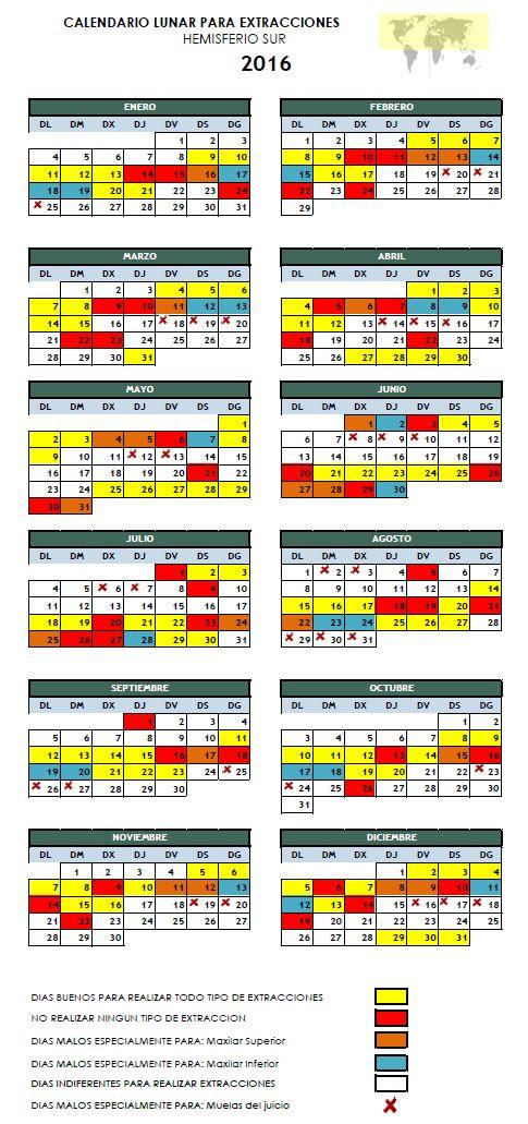 calendario extracciones dentales 2016 hemisferio sur-sonopuntura